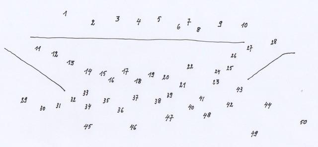 Nummers van personen op de foto